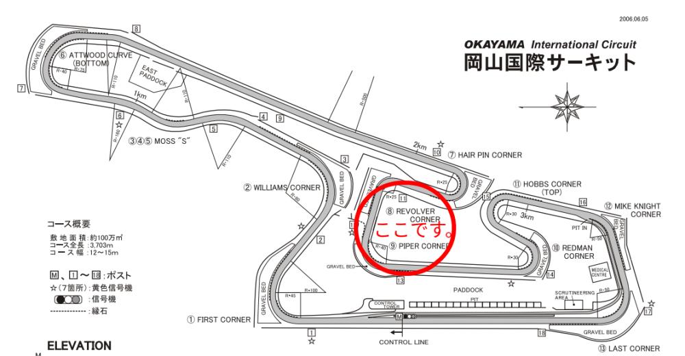 出典:http://www.okayama-international-circuit.jp/