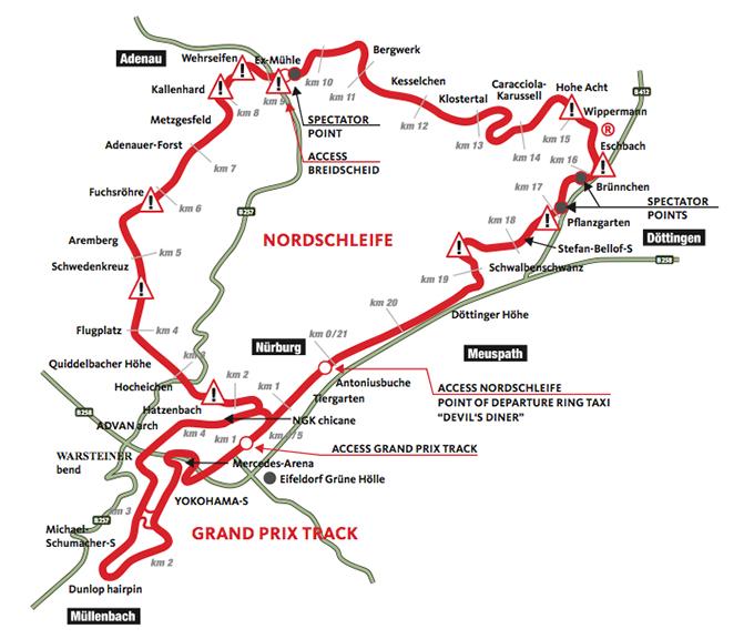 http://nurburgring.jp/special/column/vol3/