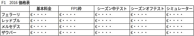 イメージ?どのような価格表なのかは分かりません。