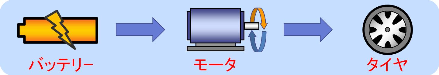 出典:http://www.salesio-sp.ac.jp