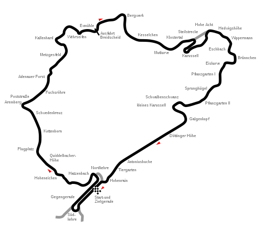 出典:https://en.wikipedia.org/wiki/Nürburgring#/media/File:Circuit_Nürburgring-1967-Nordschleife.svg