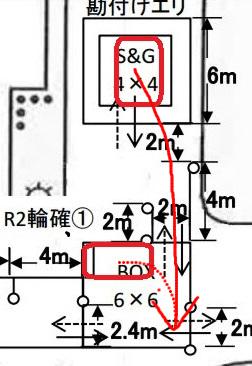 実線は前進、点線は後退を表しています。