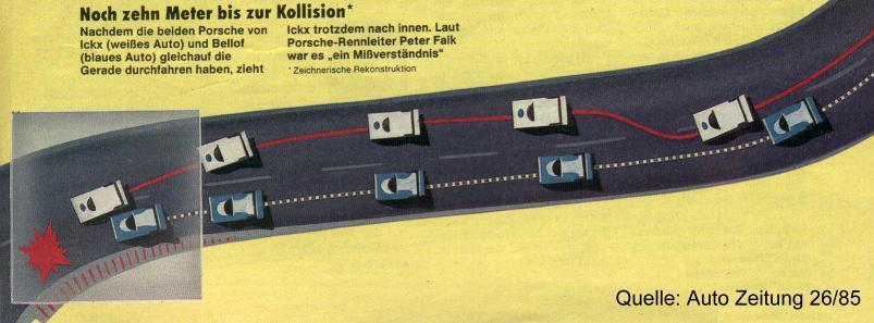 2台の事故状況。手前の右コーナーでアウトから並び、次の左でインを差したところで接触してしまった。出典:http://www.joker.si/