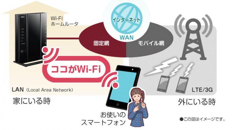 WiFi画像002